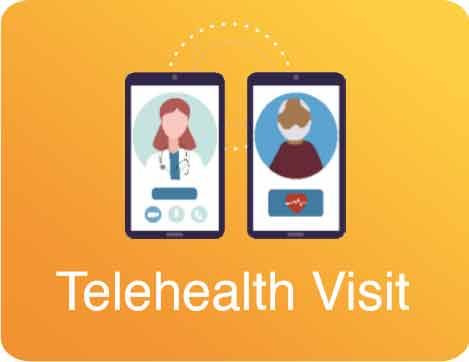 BEST PRACTICES FOR CONDUCTING A TELEHEALTH VISIT